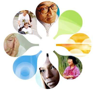 Community Health Indicators